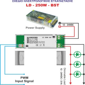 SXEDIO_LD-250W-BST_MASTER