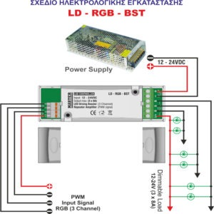 SXEDIO_LD-RGB-BST_MASTER