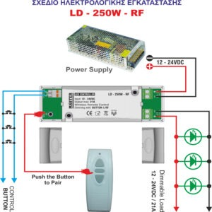 sxedio_ld-250w-rf_master